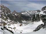 Batognicaše en pogled na planino Na Polju in na Krnsko jezero