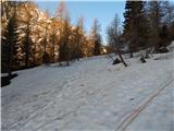 Koča pri izviru ZavršniceProti izviru Završšnice je del poti še pod snegom