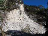 Cesta Belca-Zapornica (Belca)pred podorom, ki se je zgodil lani.