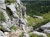 Debela peč, Brda, Lipanski vrh, Mrežcelepo zavarovan spust za nekaj telovadbe (za tiste brez dolgih nog)