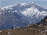 Velika planinaKalški greben 2224