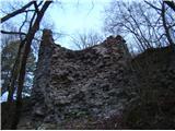 Kum, razmere ? Stari grad. Valvazor ga omenja leta 1206
