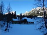 Vrh Ljubeljščice (Triangel)Dom na Zelenici