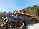 Koča na Ljubelju mountain hut