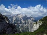 Debela peč, Brda, Lipanski vrh, Mrežcepo premaganem vzponu razkošni razgledi še v oblakih