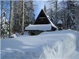 Mali in Veliki Snežnikob poti