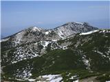 pogled po vrhu