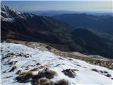 Krasji vrhpogled čez južna pobočja proti Drežniškim Ravnam in na pot mimo kolujev