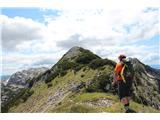 Planina Za Skalo in Kaluderše malo pa vrh