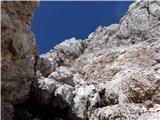 Grintovec čez Dolge stene