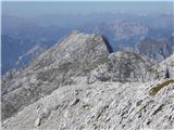Kaninski podiŽrd in Vrh Grubje, desno Strma peč