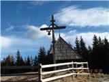 Znamenja (križi in kapelice) na planinskih potehplanina Špeh