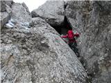 Drugi skok-ni možnost obvoza