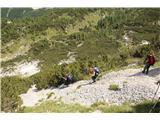 Planina Za Skalo in Kaluderstrmo navzdol
