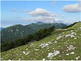 RatitovecGore nad Soriško planino