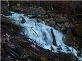 Slovenski slapovi vodotokov Ponor, desni pritok Save Bohinjke