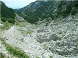 Veliki vrh, Dleskovecširoka uhojena, kamnita pot