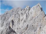 Grebensko prečenje Veliki Oltar-Visoki Rokav-Financarji(Žaga)-ŠkrlaticaGreben v vsej svoji lepoti