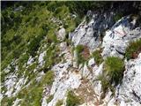 Debela peč, Brda, Lipanski vrh, Mrežceše nekaj korakov pozornosti