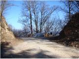 Greben = Škrabarjev vrh - Reška planina - Gradišče Cesta preseka greben za nekaj metrov