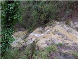 Slap potoka Struga
