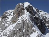 Na Triglav?Pogled proti vrhu z Malega Triglava