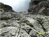 FERRATA SOSAT-Dolomiti di Brentani za vrtoglave