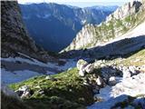 Skriti kotički v gorskem rajuskrito je tu bi lahko šel v smeri proti sedlu Brežic a se zaradi sonca spustim v smeri prihoda.