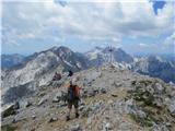 Ojstricaprihod na vrh Ojstrice