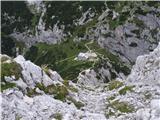 Kalška goraZ vrha se zdi Zoisova koča kot na dlani.