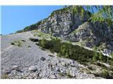 Planina Za Skalo in Kaluderna meliščih pod Kaludrom na desno