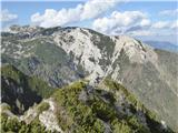 OjstricaVz-Vv, Tolsti vrh,Deska in požgani Lastovec