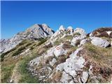 Kalška goraKalški greben