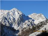 Vrh Ljubeljščice (Triangel)Stol in Orlice s Celovško špico