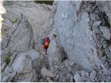 Krnička gora iz Matkove KrnicePlezanje na greben
