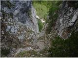 Ojstri vrh 1371m Pogled na strm žleb od zgoraj