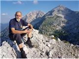 Kalška gorana vrhu