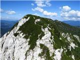 Debela peč, Brda, Lipanski vrh, MrežceLipanski vrh