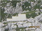 Turska gorabivak pod Skuto