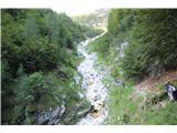 Planina Za Skalo in Kaluderprečenje hudournika