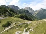 BatognicaPrehodci - stičišče Krnskega pogorja z Bohinjskimi gorami