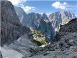 Pot Chersi / Sentiero Alpinistico Carlo ChersiProti macesnovemu gaju