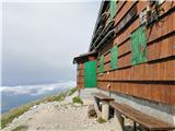 Stol, Potoški Stol, Vajnež, Mali vrh, Brezov vrh in Kamnitnik..še vedno zaprta..