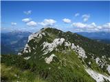 Debela peč, Brda, Lipanski vrh, Mrežcepogled nazaj na Brda in pot pod  grebenom