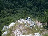 Čemšeniška planina - KrvavicaKrvavica