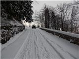 Prelaz Ljubelj (koča)Zasnežena cesta