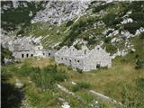 Batognicas Prehodcev je sledil še spust v dolino za Lepočami