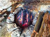 Javorca(Golte)fajn toplo je