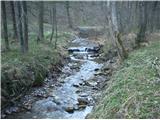 Greben = Škrabarjev vrh - Reška planina - Gradišče Prečim potok Konjščico