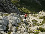 Monte Peralba (2694)jeklenice v odličnem stanju